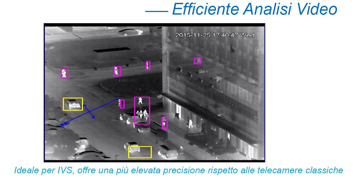efficiente-analisi