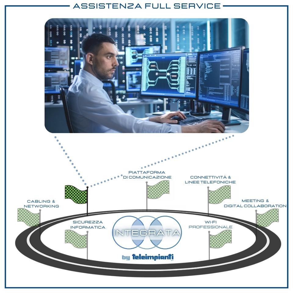 Integrata: assistenza tecnica professionale dei tuoi impianti di telecomunicazione