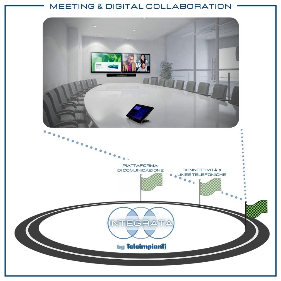 Integrata: soluzioni multimediali di meeting & digital collaboration