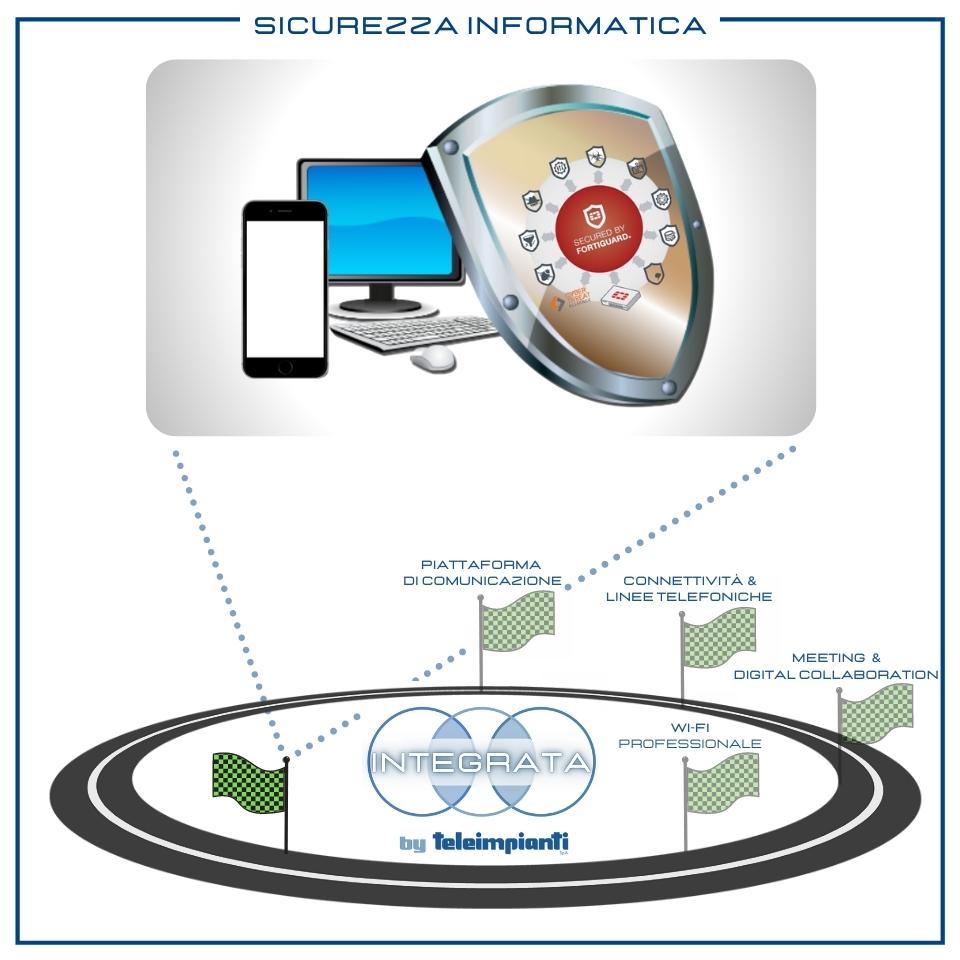 Integrata: sistemi di cyber security